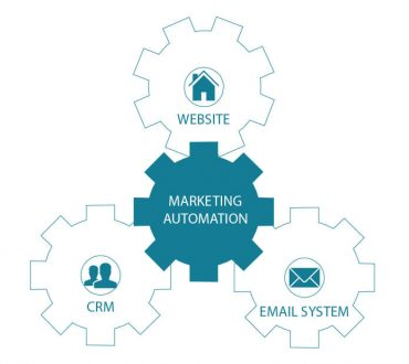Stratégie CRM : Focus sur le marketing automation ! focus_keyword} - Marketing automation ecommerce 370x330 - Blog