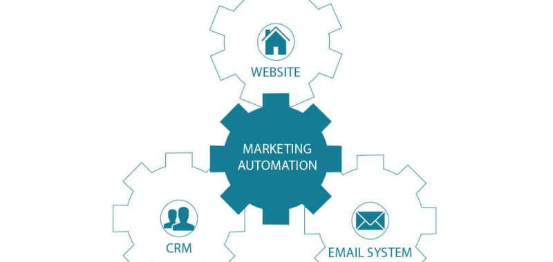 Stratégie CRM : Focus sur le marketing automation !