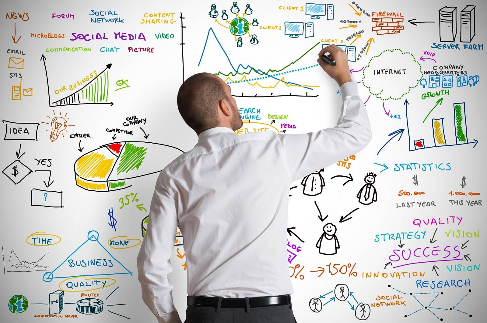 Mieux comprendre l'inbound marketing et l'outbound marketing