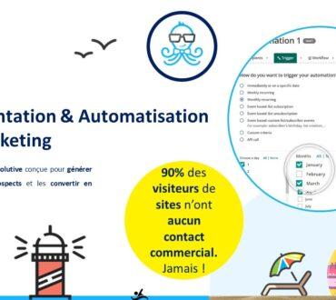 L'intérêt de coupler l'outil CRM et le marketing automation
