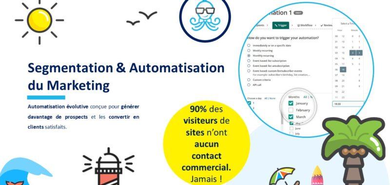 Ce qu'il faut savoir sur le marketing automation et le CRM !