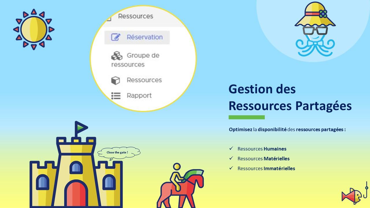 Gestion des Ressources Partagées StartupCrm