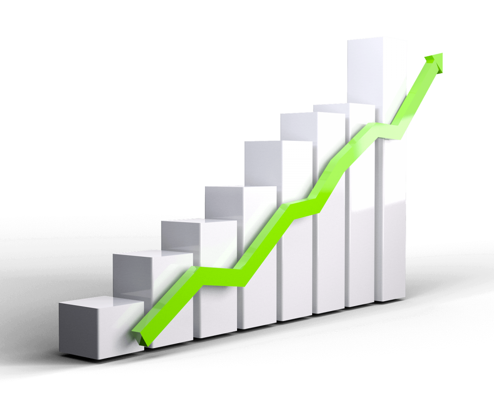 benefices-logiciel-crm